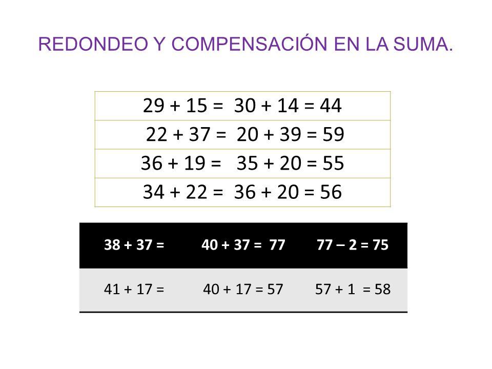 29 + 15 = 30 + 14 = 44 22 + 37 = 20 + 39 = 59 36 + 19 = 35 + 20 = 55 34 + 22 = 36 + 20 = 56 38 + 37 =40 + 37 = 7777 – 2 = 75 41 + 17 =40 + 17 = 5757 +