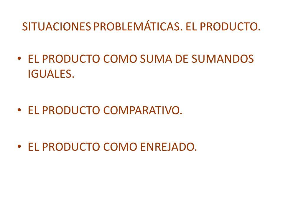 SITUACIONES PROBLEMÁTICAS. EL PRODUCTO. EL PRODUCTO COMO SUMA DE SUMANDOS IGUALES. EL PRODUCTO COMPARATIVO. EL PRODUCTO COMO ENREJADO.
