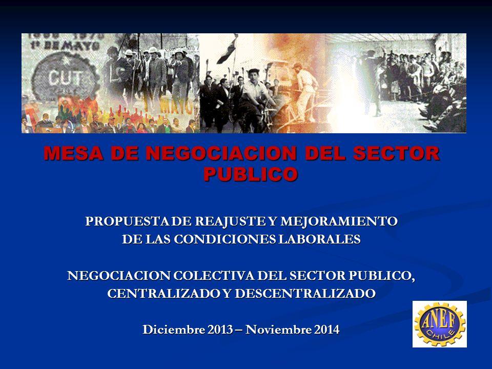 Negociación Colectiva del Sector Público, Centralizado y Descentralizado AJUNJI (Jardines Infantiles) ANEF (E.