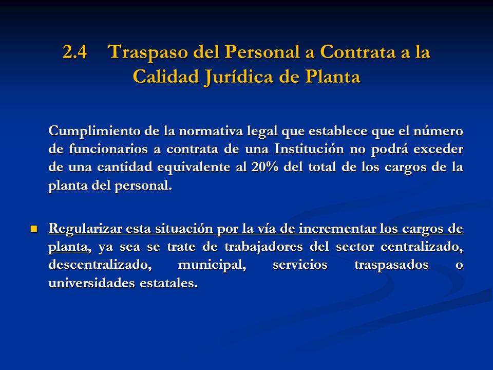2.5 Regularización de Honorarios Permanentes Regularizar los empleos permanentes provistos bajo la modalidad de honorarios.
