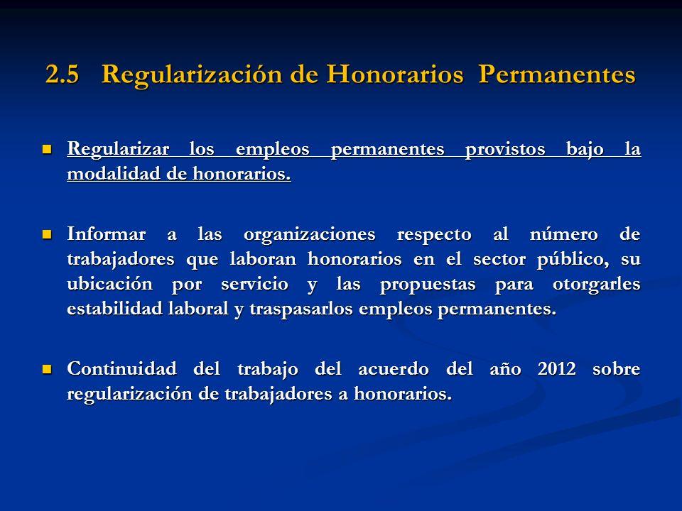 2.6 Escala y Estructura de Remuneraciones Trabajadoras/es Públicos Revisar la Estructura de Remuneraciones de las y los trabajadores públicos.