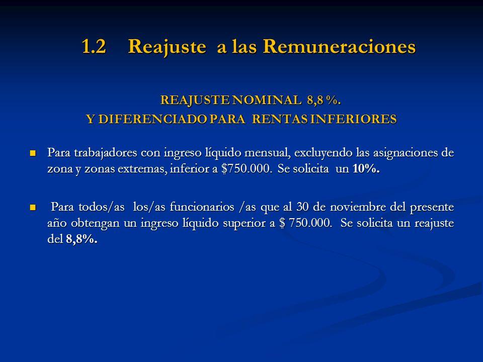 1.3 Remuneraciones Mínimas del Sector Público 1.3 Remuneraciones Mínimas del Sector Público Que a partir del 1 de diciembre del año 2013 ningún trabajador/a del Sector Público, obtenga un ingreso líquido mensual por estamento inferior a: EstamentosIngreso Mínimo Auxiliares$ 296.621 Administrativos$ 336.389 Técnicos$ 361.831 Profesionales$650.000 De existir una diferencia entre remuneración bruta mensual y la cantidad mínima antes establecida, se pagara una asignación compensatoria que irá disminuyendo en la medida que la remuneración bruta mensual del funcionario se incremente por cualquier causa.