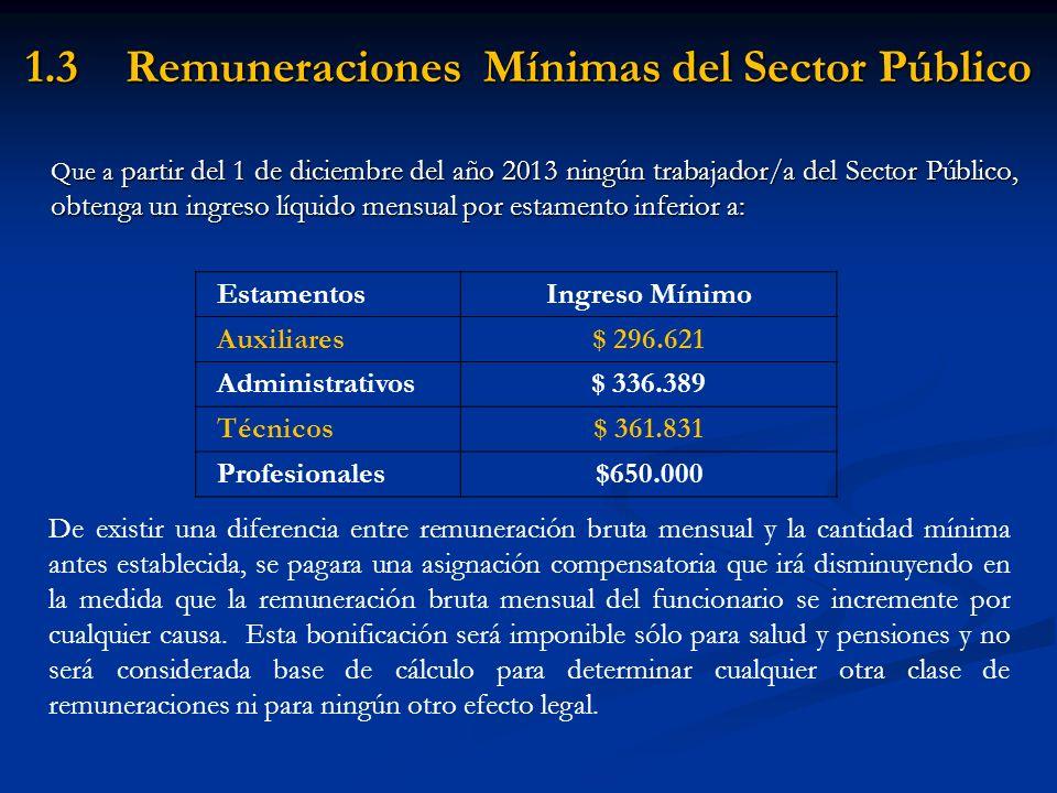 1.4 Valores Beneficios Diciembre 2013 - Noviembre 2014 BeneficiosValoresLínea de corteRenta Tope $2013-2014 Ag.