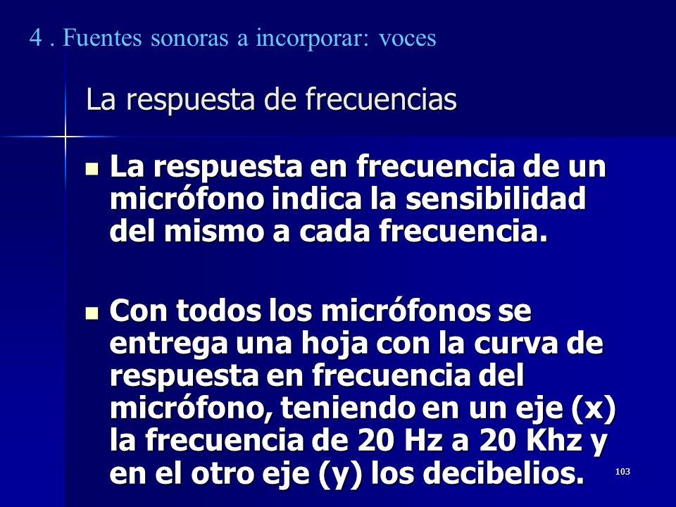 103 La respuesta de frecuencias La respuesta en frecuencia de un micrófono indica la sensibilidad del mismo a cada frecuencia. La respuesta en frecuen