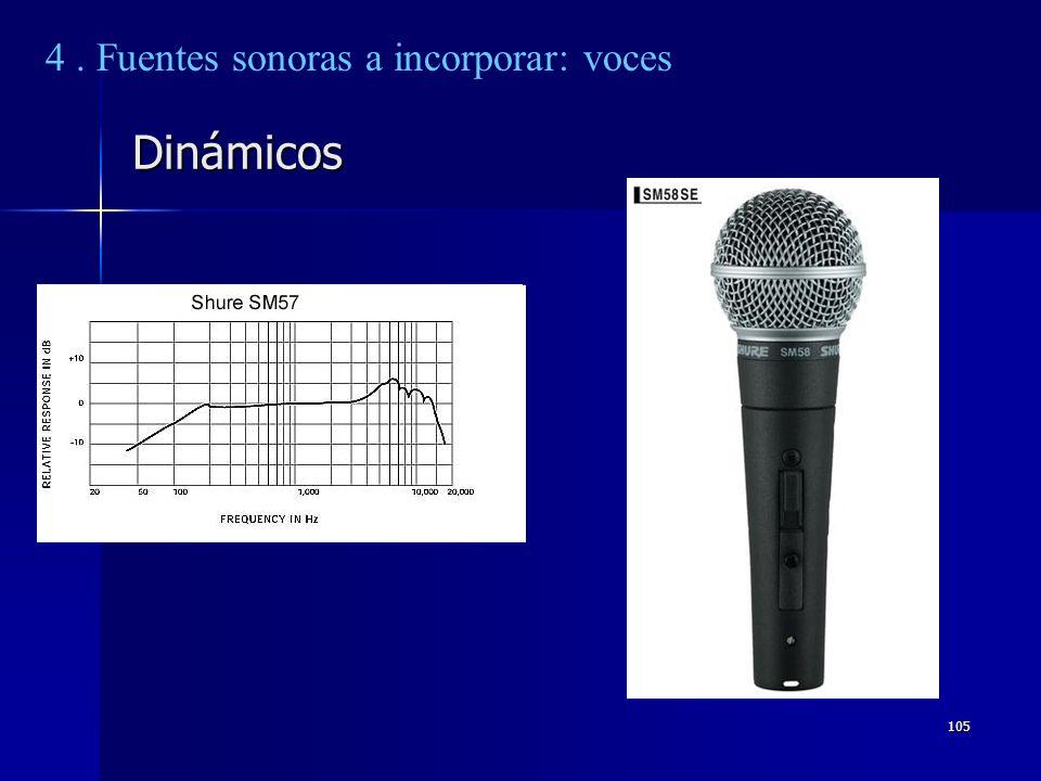 105 Dinámicos 4. Fuentes sonoras a incorporar: voces