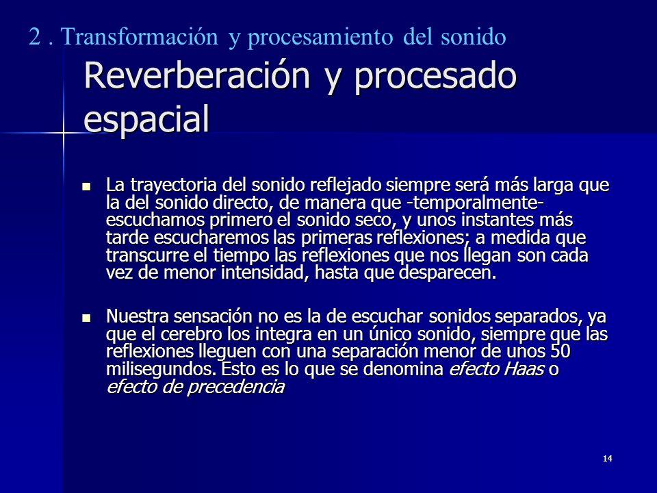 14 Reverberación y procesado espacial La trayectoria del sonido reflejado siempre será más larga que la del sonido directo, de manera que -temporalmen