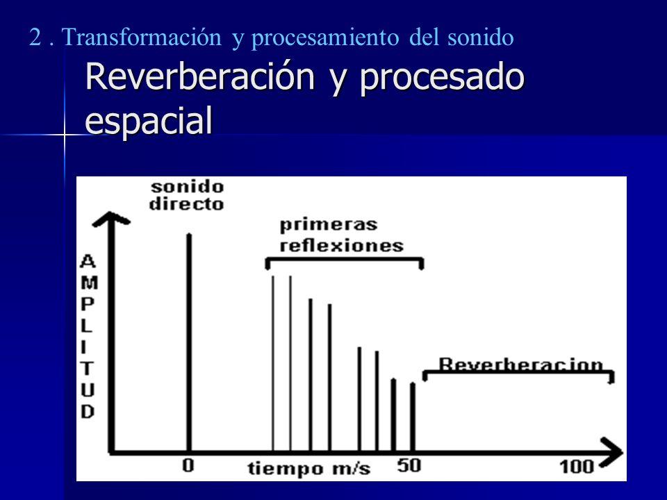 15 Reverberación y procesado espacial 2. Transformación y procesamiento del sonido