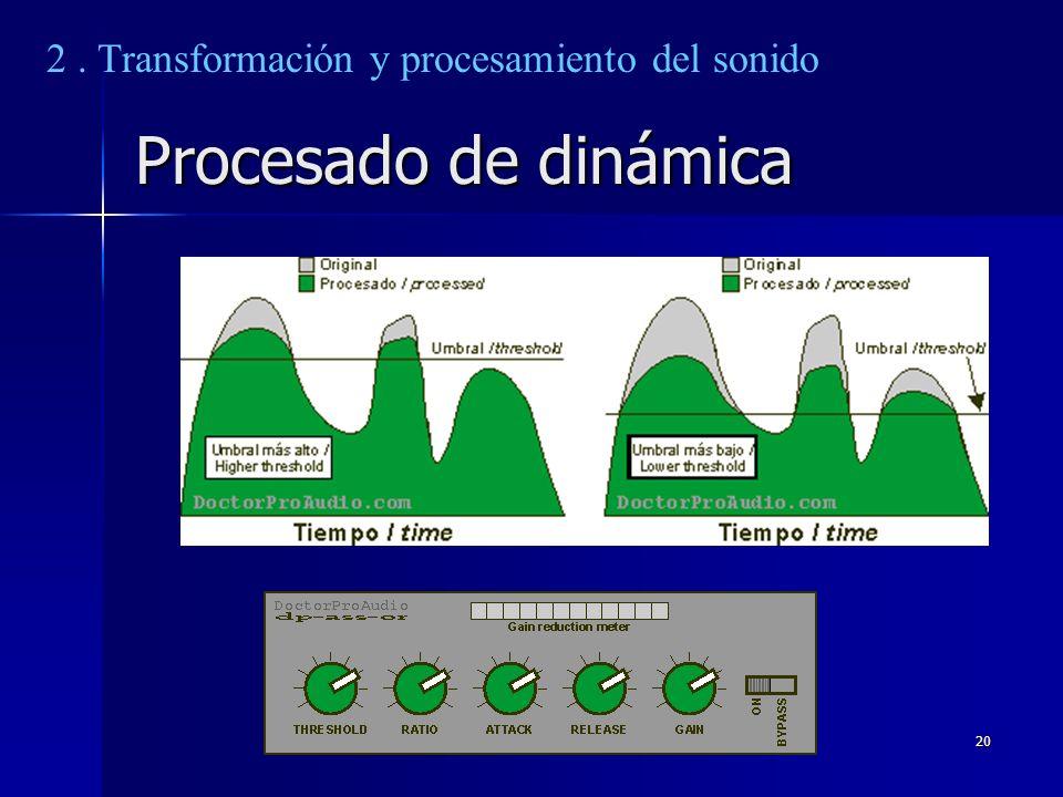 20 Procesado de dinámica 2. Transformación y procesamiento del sonido