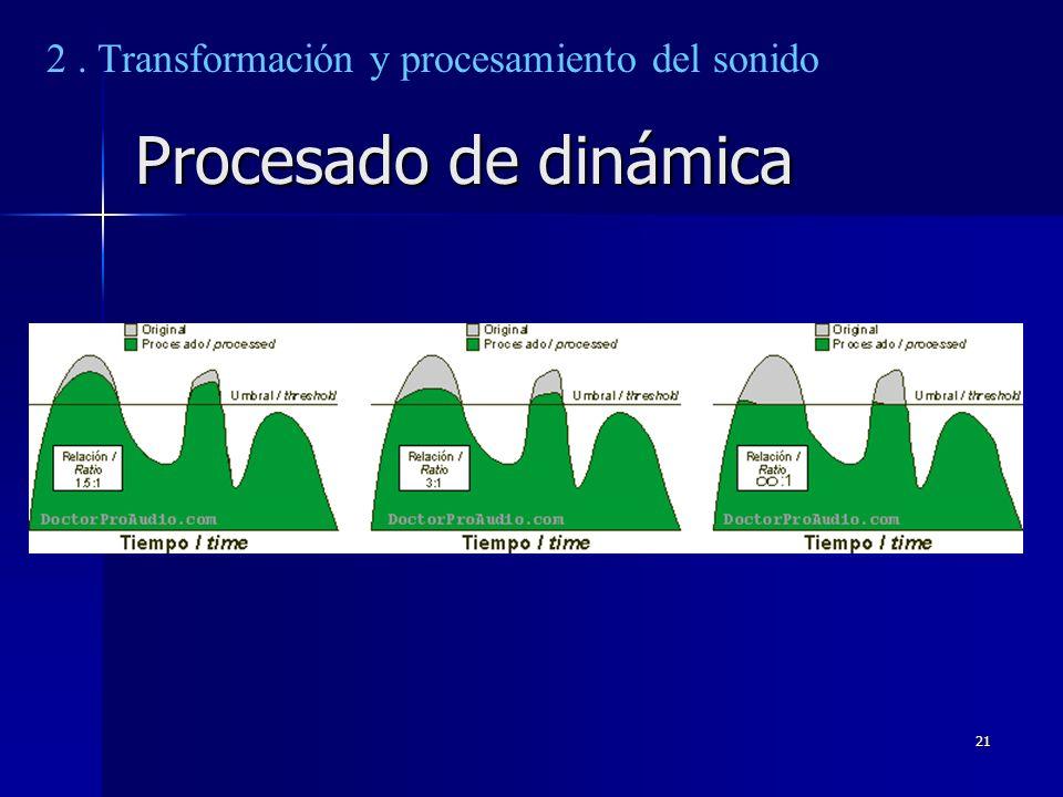 21 Procesado de dinámica 2. Transformación y procesamiento del sonido