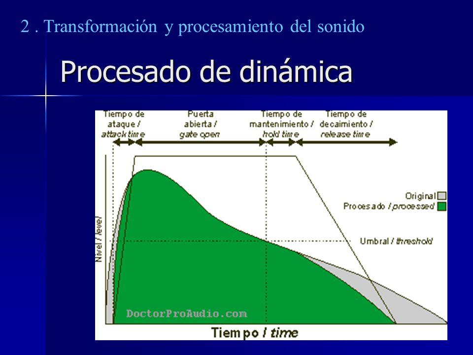 27 Procesado de dinámica 2. Transformación y procesamiento del sonido