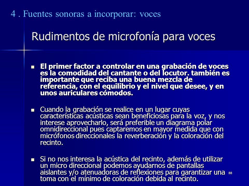 88 Rudimentos de microfonía para voces El primer factor a controlar en una grabación de voces es la comodidad del cantante o del locutor. también es i