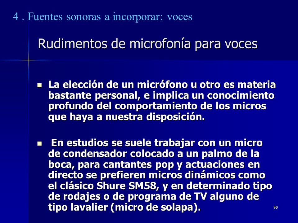 90 Rudimentos de microfonía para voces La elección de un micrófono u otro es materia bastante personal, e implica un conocimiento profundo del comport