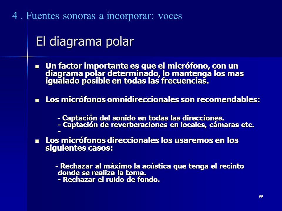 99 El diagrama polar Un factor importante es que el micrófono, con un diagrama polar determinado, lo mantenga los mas igualado posible en todas las fr