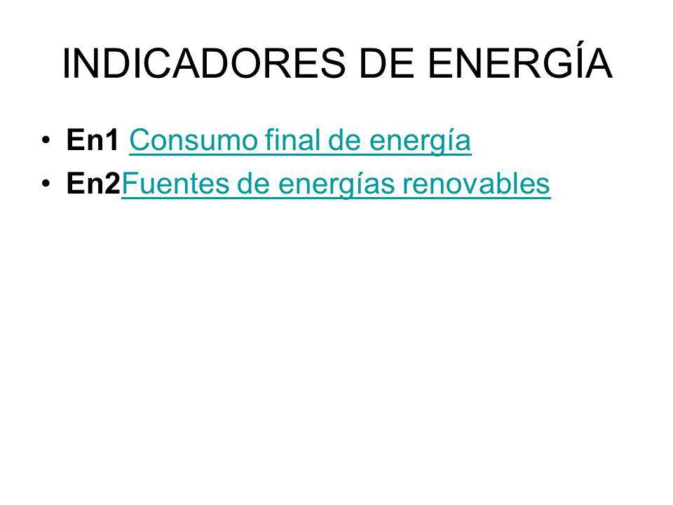 INDICADORES DE ENERGÍA En1 Consumo final de energíaConsumo final de energía En2Fuentes de energías renovablesFuentes de energías renovables