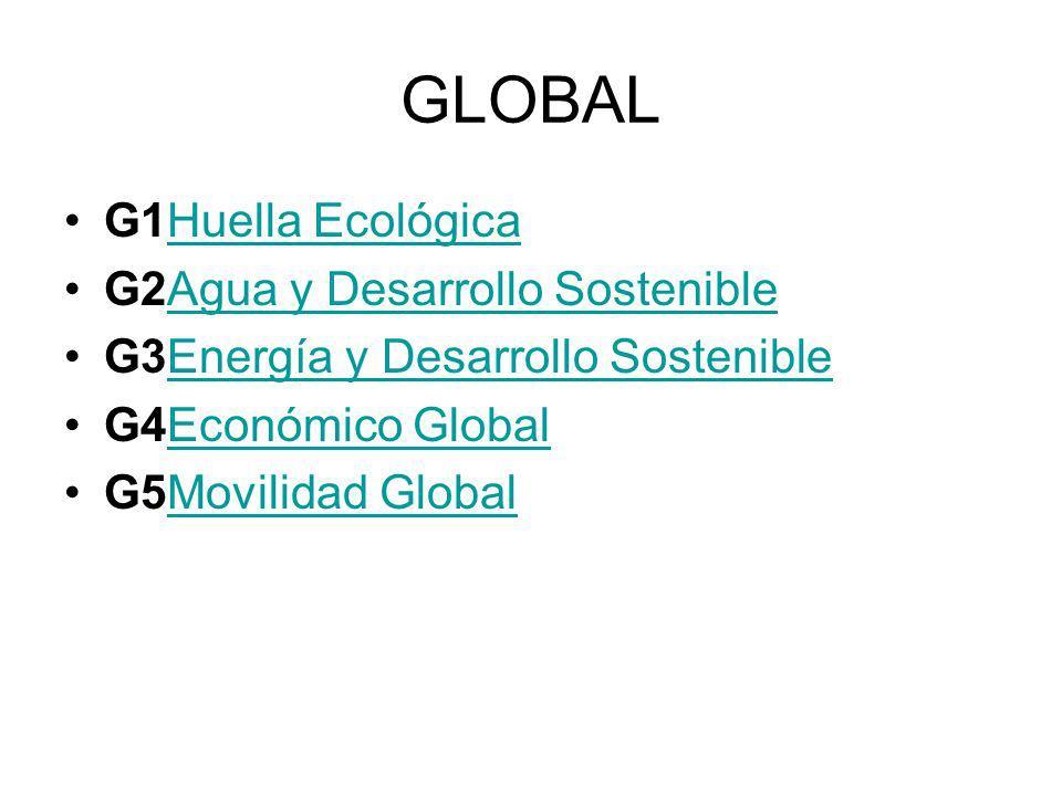 GLOBAL G1Huella EcológicaHuella Ecológica G2Agua y Desarrollo SostenibleAgua y Desarrollo Sostenible G3Energía y Desarrollo SostenibleEnergía y Desarr