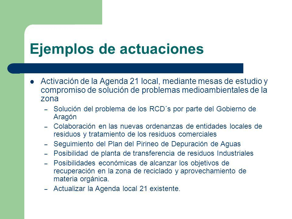 Ejemplos de actuaciones Activación de la Agenda 21 local, mediante mesas de estudio y compromiso de solución de problemas medioambientales de la zona