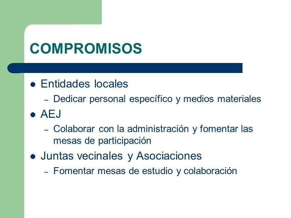 COMPROMISOS Entidades locales – Dedicar personal específico y medios materiales AEJ – Colaborar con la administración y fomentar las mesas de particip