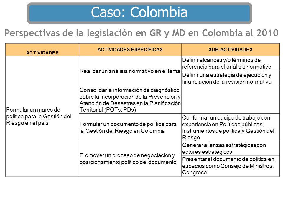 Perspectivas de la legislación en GR y MD en Colombia al 2010 ACTIVIDADES ACTIVIDADES ESPECÍFICASSUB-ACTIVIDADES Formular un marco de política para la