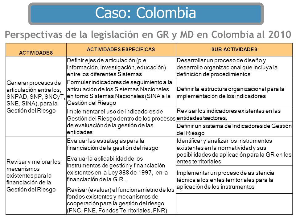 Perspectivas de la legislación en GR y MD en Colombia al 2010 ACTIVIDADES ACTIVIDADES ESPECÍFICASSUB-ACTIVIDADES Generar procesos de articulación entr