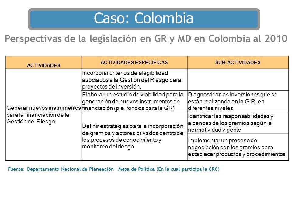 Perspectivas de la legislación en GR y MD en Colombia al 2010 ACTIVIDADES ACTIVIDADES ESPECÍFICASSUB-ACTIVIDADES Generar nuevos instrumentos para la f
