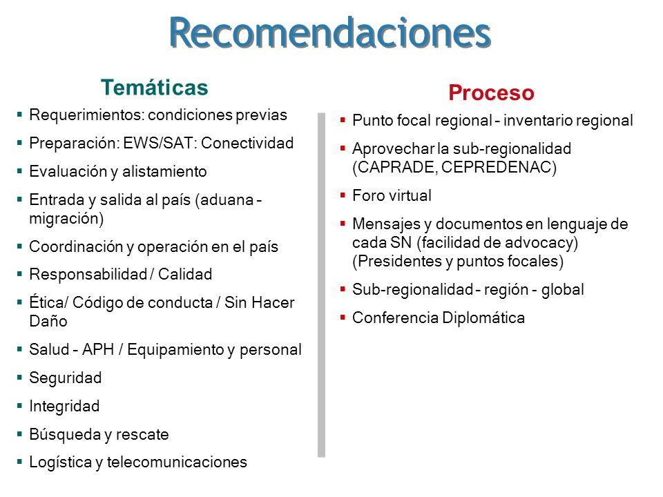 Recomendaciones Temáticas Proceso Requerimientos: condiciones previas Preparación: EWS/SAT: Conectividad Evaluación y alistamiento Entrada y salida al