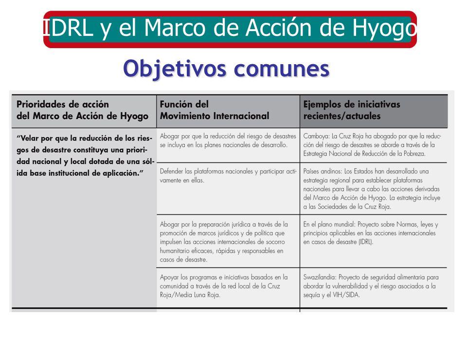 IDRL y el Marco de Acción de Hyogo Objetivos comunes