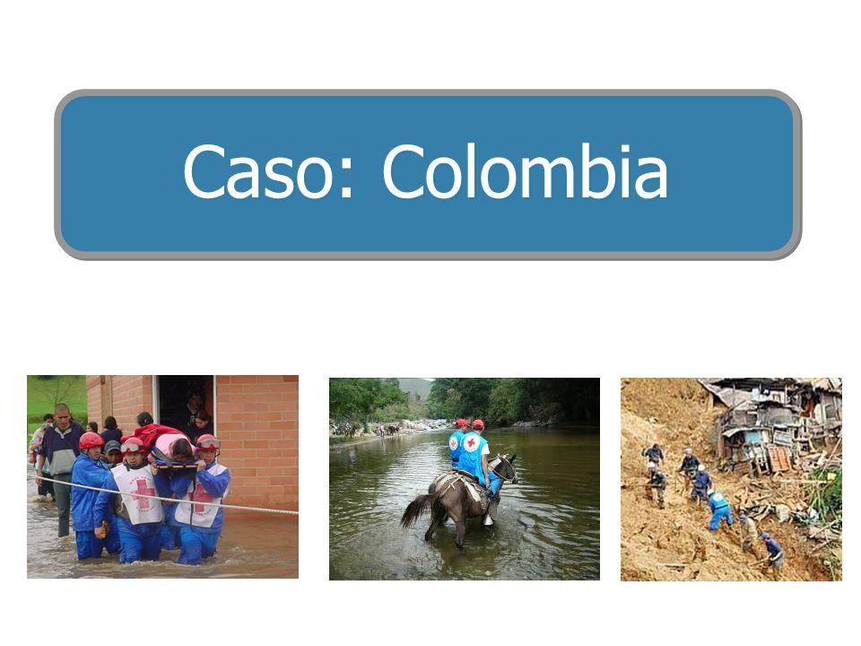 Caso: Colombia