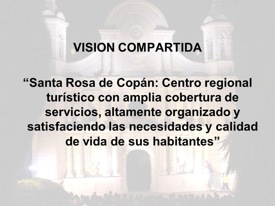 VISION COMPARTIDA Santa Rosa de Copán: Centro regional turístico con amplia cobertura de servicios, altamente organizado y satisfaciendo las necesidad