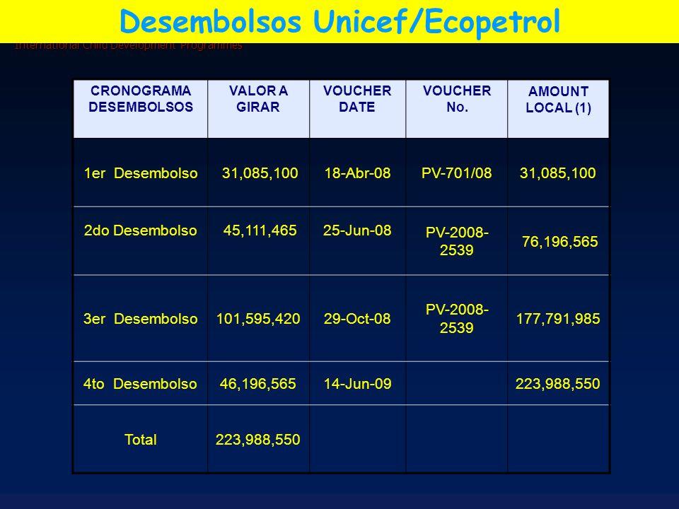 International Child Development Programmes CRONOGRAMA DESEMBOLSOS VALOR A GIRAR VOUCHER DATE VOUCHER No. AMOUNT LOCAL (1) 1er Desembolso 31,085,10018-