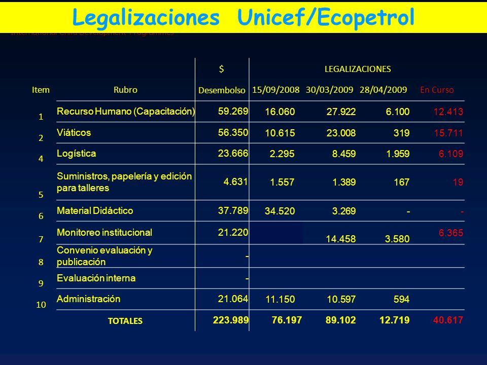 International Child Development Programmes $ LEGALIZACIONES ItemRubroDesembolso15/09/200830/03/200928/04/2009En Curso 1 Recurso Humano (Capacitación)
