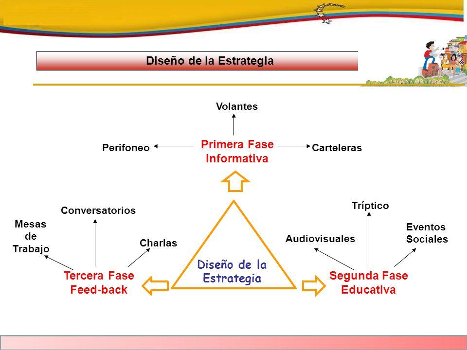 Este material constituye un papel de trabajo y cada poder constituido podrá reproducirlo adaptando la diagramación a cada región.