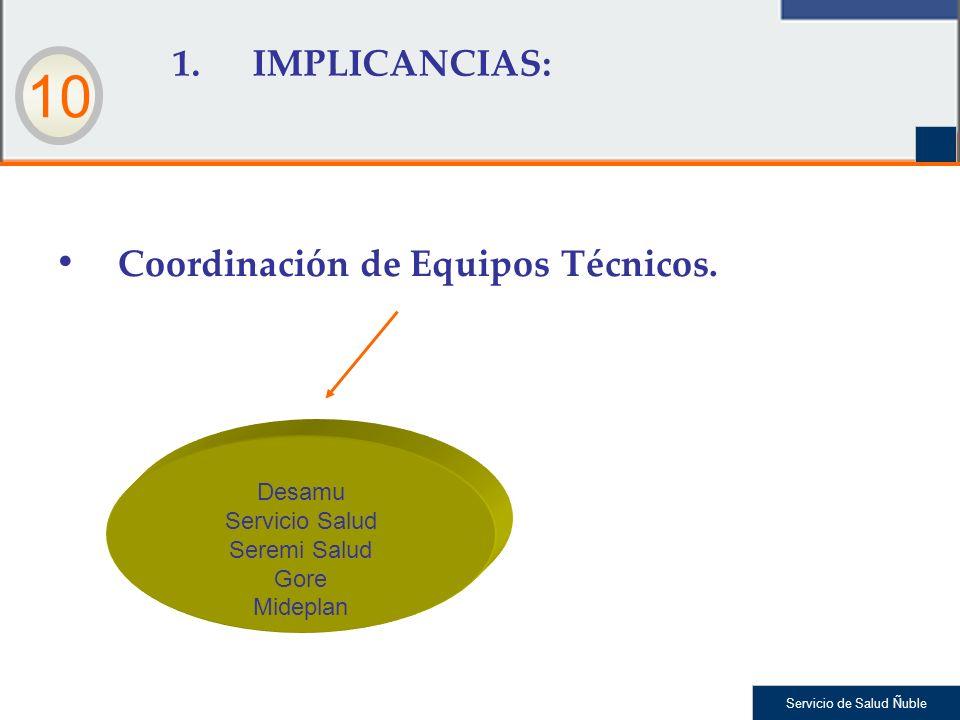 Servicio de Salud Ñuble 1.IMPLICANCIAS: Coordinación de Equipos Técnicos. Desamu Servicio Salud Seremi Salud Gore Mideplan 10