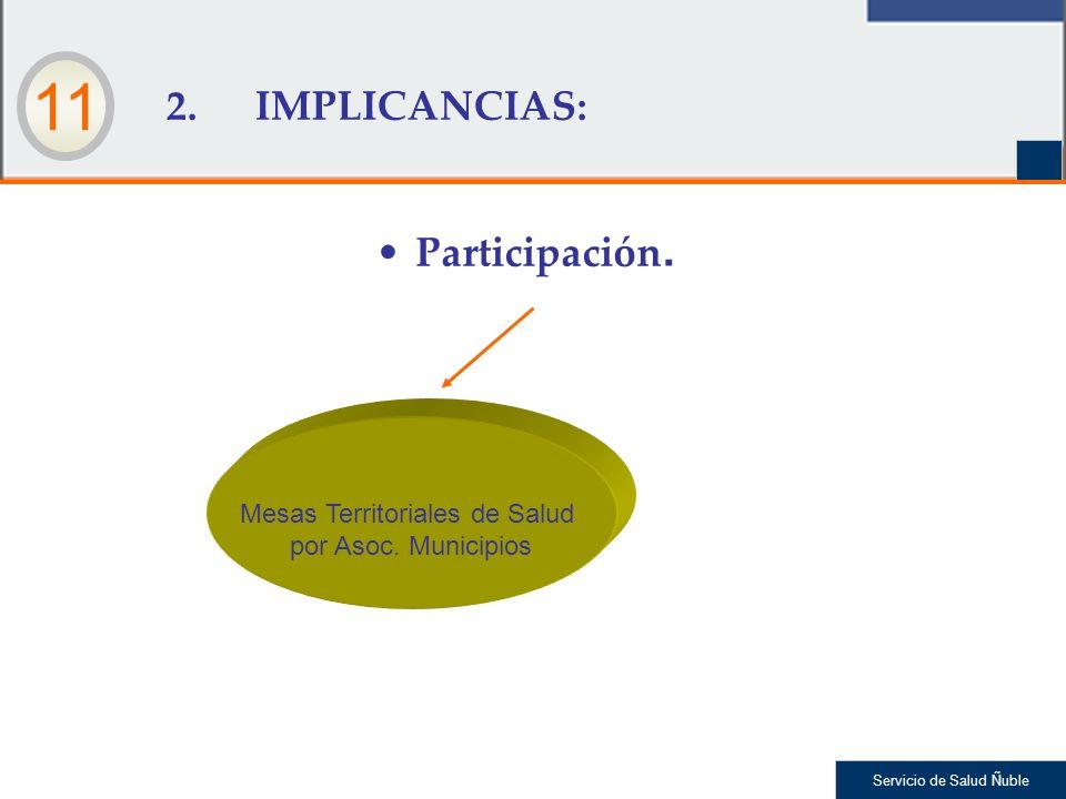 Servicio de Salud Ñuble 2.IMPLICANCIAS: Participación. Mesas Territoriales de Salud por Asoc. Municipios 11