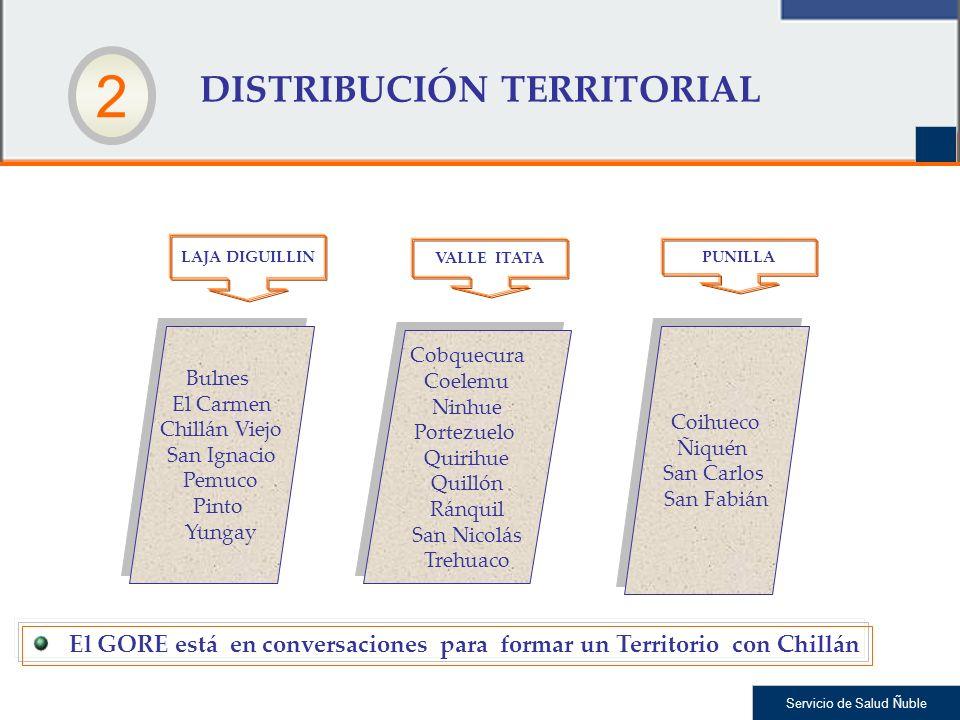 Servicio de Salud Ñuble DISTRIBUCIÓN TERRITORIAL LAJA DIGUILLIN PUNILLA VALLE ITATA Bulnes El Carmen Chillán Viejo San Ignacio Pemuco Pinto Yungay Bul
