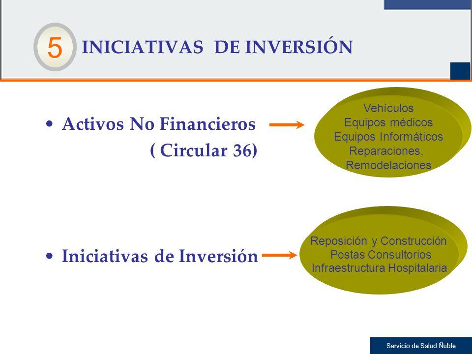 Servicio de Salud Ñuble INICIATIVAS DE INVERSIÓN Activos No Financieros ( Circular 36) Iniciativas de Inversión Vehículos Equipos médicos Equipos Info
