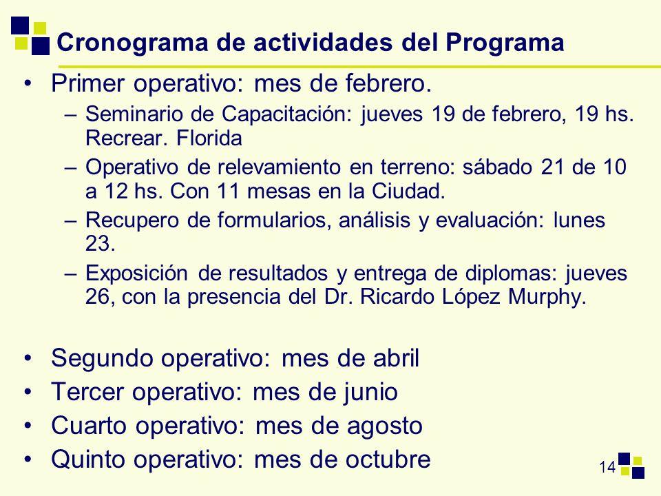 14 Cronograma de actividades del Programa Primer operativo: mes de febrero. –Seminario de Capacitación: jueves 19 de febrero, 19 hs. Recrear. Florida