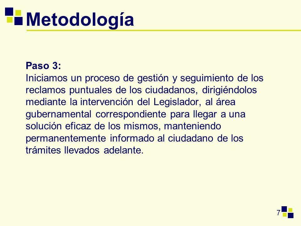 7 Metodología Paso 3: Iniciamos un proceso de gestión y seguimiento de los reclamos puntuales de los ciudadanos, dirigiéndolos mediante la intervenció