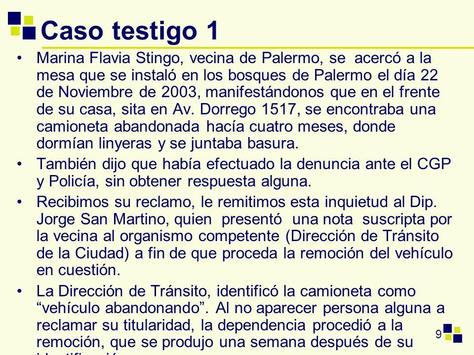 9 Caso testigo 1 Marina Flavia Stingo, vecina de Palermo, se acercó a la mesa que se instaló en los bosques de Palermo el día 22 de Noviembre de 2003,