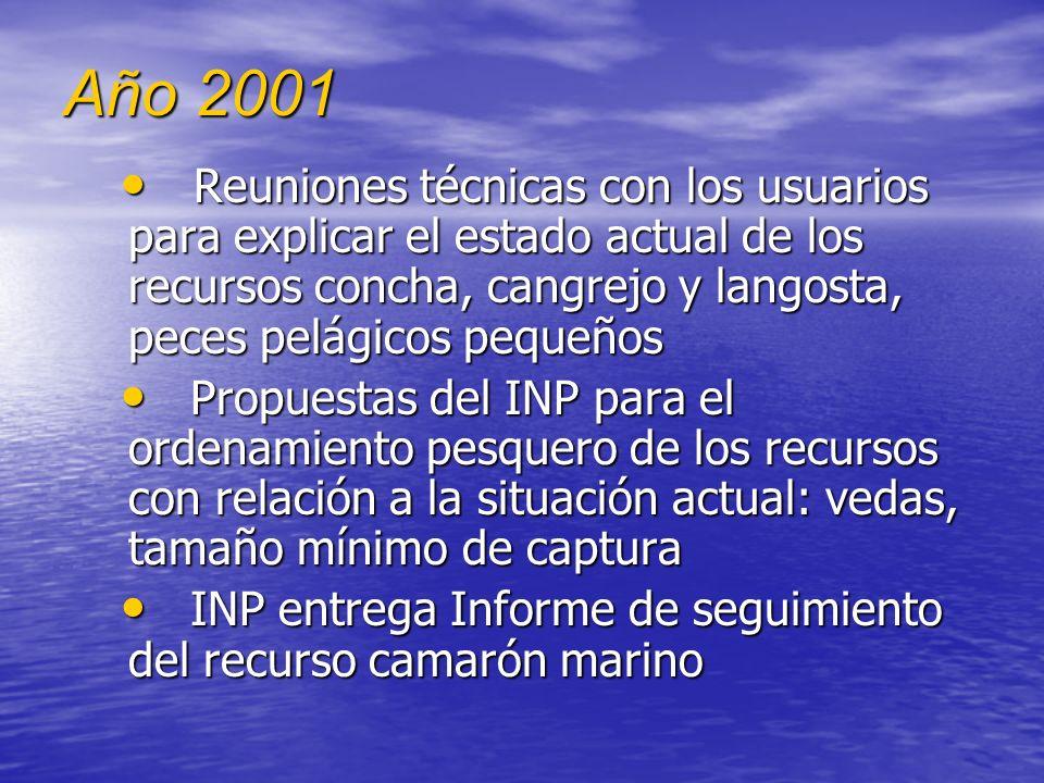Año 2001 Termina veda del camarón marino. Informe de control de la veda. Termina veda del camarón marino. Informe de control de la veda. INP, entrega
