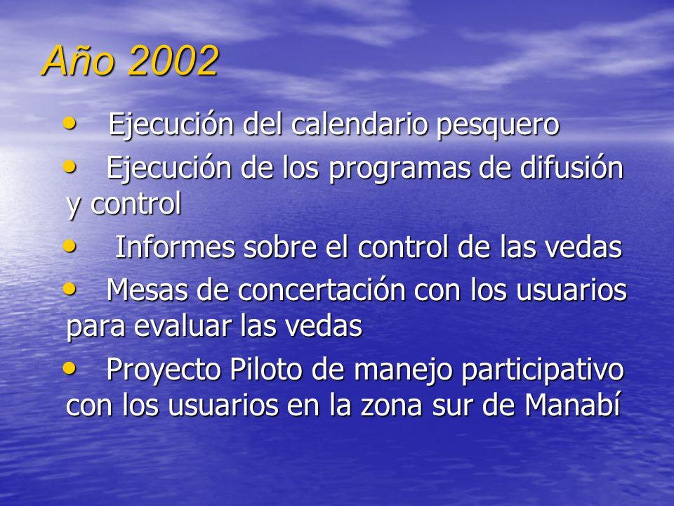 Año 2001 Mesas de trabajo con los usuarios, técnicos y DGP para concertación sobre medidas de ordenamiento Mesas de trabajo con los usuarios, técnicos