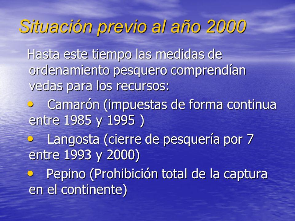 Situación previo al año 2000 Hasta este tiempo las medidas de ordenamiento pesquero comprendían vedas para los recursos: Camarón (impuestas de forma continua entre 1985 y 1995 ) Camarón (impuestas de forma continua entre 1985 y 1995 ) Langosta (cierre de pesquería por 7 entre 1993 y 2000) Langosta (cierre de pesquería por 7 entre 1993 y 2000) Pepino (Prohibición total de la captura en el continente) Pepino (Prohibición total de la captura en el continente)