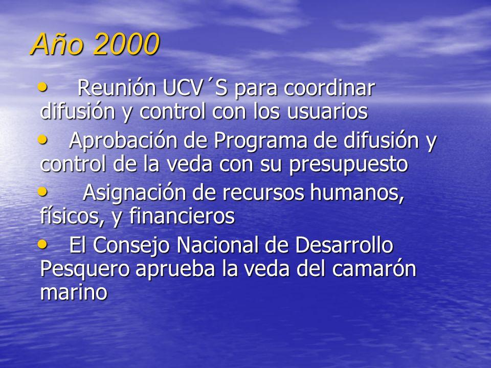 Año 2000 Los usuarios entregan sus propuestas al Informe técnico INP Los usuarios entregan sus propuestas al Informe técnico INP Reunión de autoridade