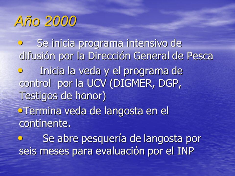 Año 2000 Reunión UCV´S para coordinar difusión y control con los usuarios Reunión UCV´S para coordinar difusión y control con los usuarios Aprobación