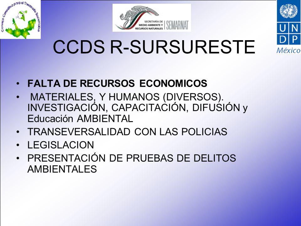 CCDS R-SURSURESTE FALTA DE RECURSOS ECONOMICOS MATERIALES, Y HUMANOS (DIVERSOS). INVESTIGACIÓN, CAPACITACIÓN, DIFUSIÓN y Educación AMBIENTAL TRANSEVER