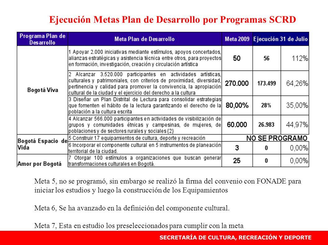 Ejecución Metas Plan de Desarrollo por Programas SCRD Meta 5, no se programó, sin embargo se realizó la firma del convenio con FONADE para iniciar los estudios y luego la construcción de los Equipamientos Meta 6, Se ha avanzado en la definición del componente cultural.