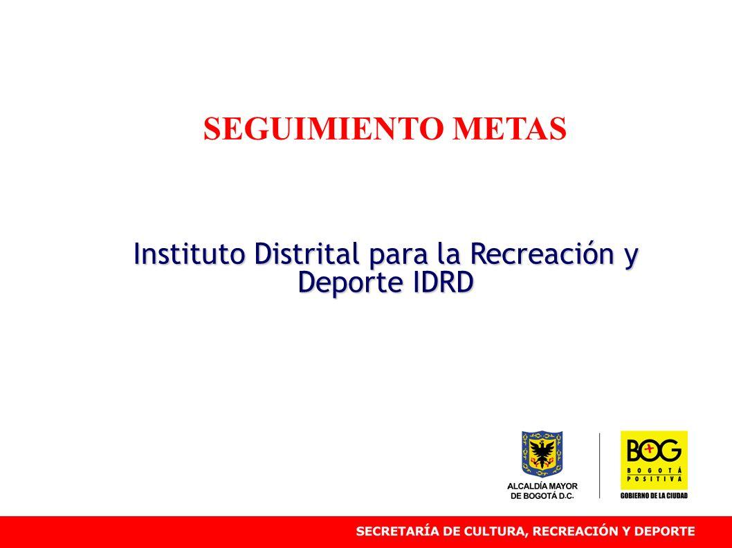 SEGUIMIENTO METAS Instituto Distrital para la Recreación y Deporte IDRD