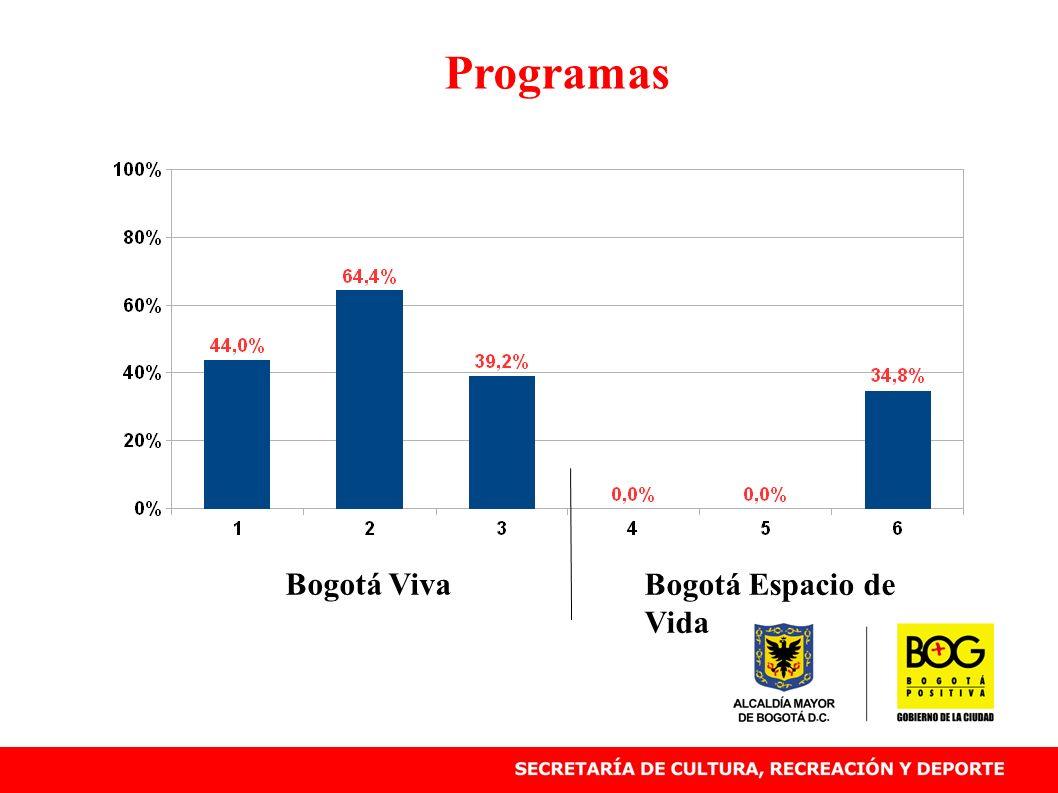 Programas Bogotá Viva Bogotá Espacio de Vida