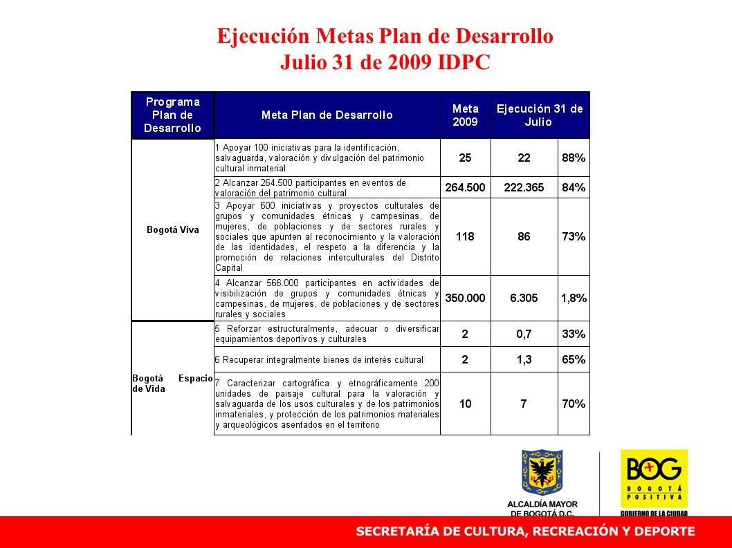 Ejecución Metas Plan de Desarrollo Julio 31 de 2009 IDPC