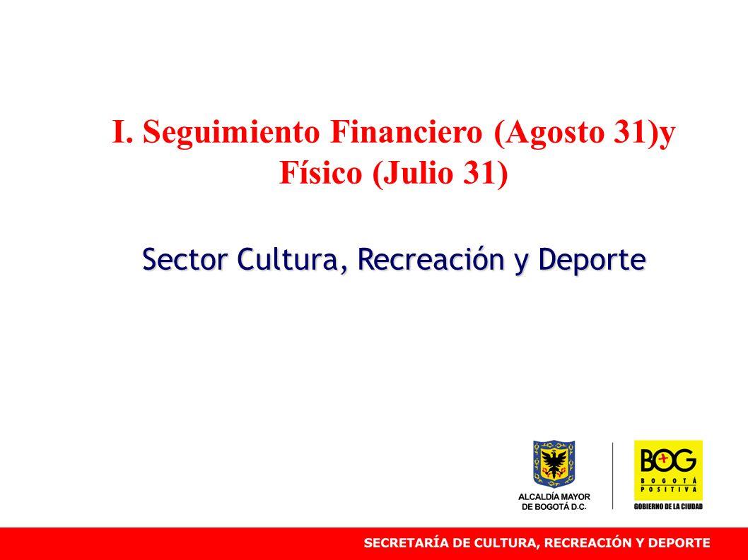 SEGUIMIENTO FINANCIERO SECTOR CULTURA, RECREACIÓN Y DEPORTE, AGOSTO 31 DE 2009 63,6% Millones Incluye, Funcionamiento, Inversión, Reservas y Cuentas por Pagar