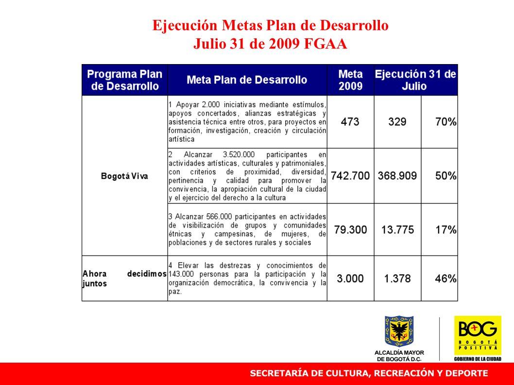 Ejecución Metas Plan de Desarrollo Julio 31 de 2009 FGAA